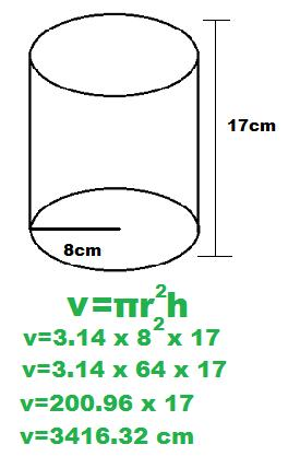 Volume Diagram.jpg