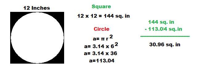 CircleAreaProblem.jpg