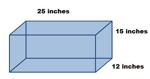 SurfaceAreaDiagram.jpg